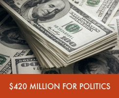 $420 Million for Politics