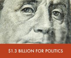 Money for Politics (updated)